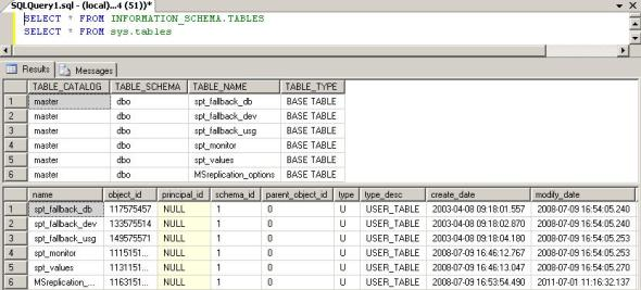 INFORMATION_SCHEMA_TABLES