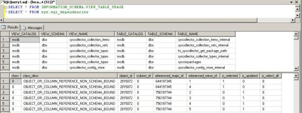 INFORMATION_SCHEMA_VIEW_TABLE_USAGE