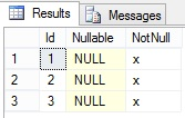 Adding a column to a table with a default null vs not - Sql server alter table add column default ...