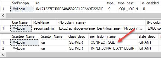 Web SQL Database