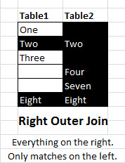 OuterJoin3_Right