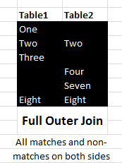 OuterJoin4_Full