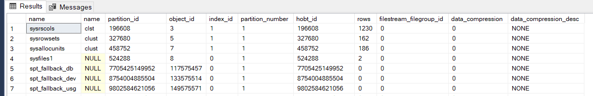 How do I tell what compression level my tables/indexes are?